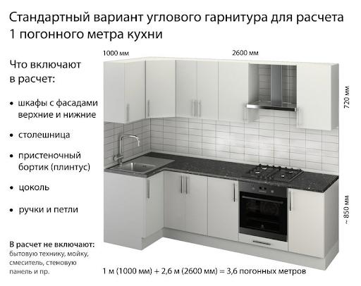 вариант расчета 1 погонного метра кухни